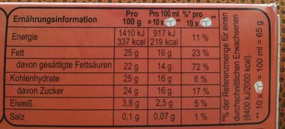 Konfekt erdbeer - Nutrition facts