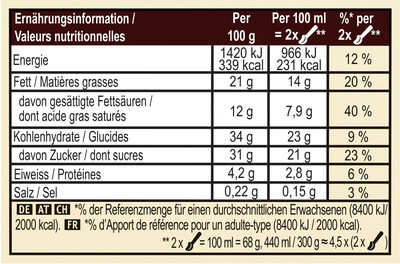 Magnum Glace Pot White Chocolate Cookies 440ml - Informations nutritionnelles - fr