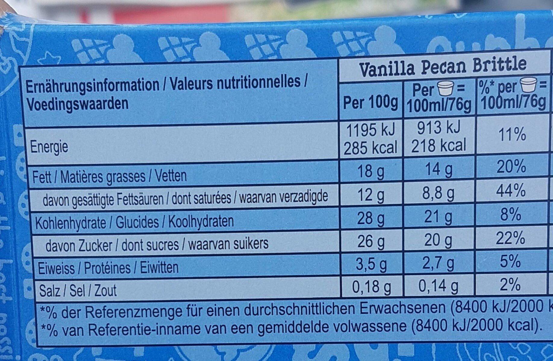 Ben & Jerry's Glace Mini Pots The Fan-Favourites Cool-lection 4x100ml - Informations nutritionnelles - fr