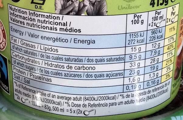 Coconutterly Caramel'd Non-Dairy Ice Cream - Nutrition facts