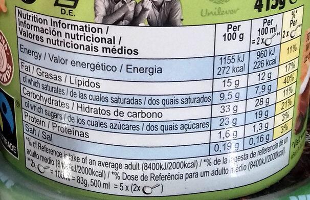 Ben & Jerry's Glace Pot Noix de Coco Caramel - Informação nutricional - pt