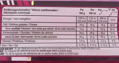 Magnum Double Cherry - Informations nutritionnelles