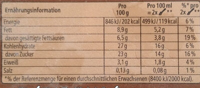 Cremissimo à la Nogger Choc - Nutrition facts
