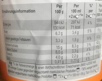 Peanut Butter Ice Cream - Nährwertangaben - fr