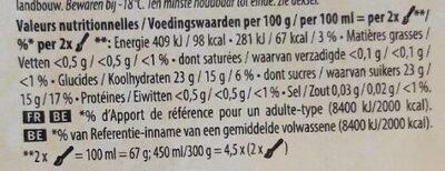 Sorbet citron de Sicile Bio - Información nutricional