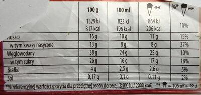 Lody o smaku kakaowo-orzechowym z nadzieniem czekolado-orzechowym - Wartości odżywcze - pl