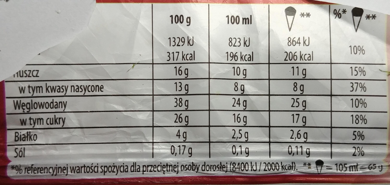 Lody o smaku kakaowo-orzechowym z nadzieniem czekolado-orzechowym - Wartości odżywcze