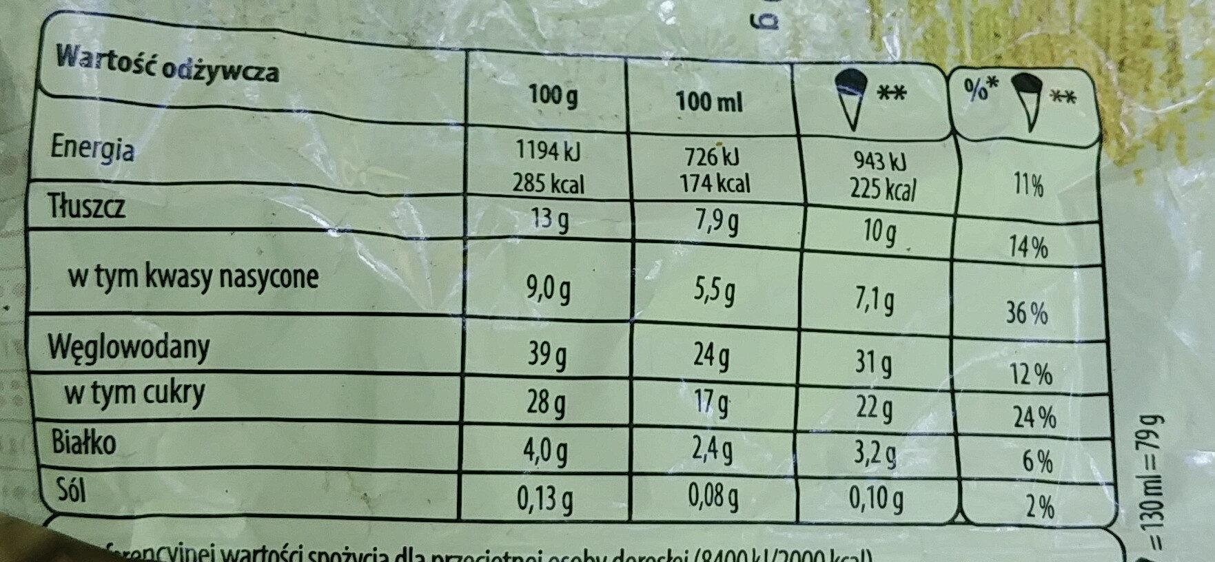 Lody o smaku jagodowym - Wartości odżywcze - pl