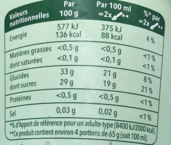 Carte D'or Pot Sorbet Intense Poire Williams Coteaux du Lyonnais - Nutrition facts - fr