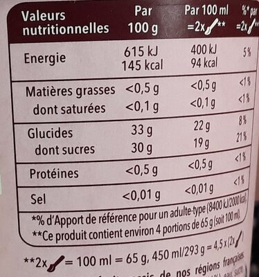 Carte D'or Pot Sorbet Intense Cassis - Informations nutritionnelles - fr