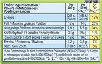 Ben & Jerry's Glace en Pot Peanut Butter Cookies 465ml - Nutrition facts - fr