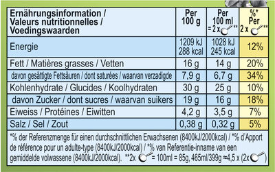 Ben & Jerry's Glace en Pot Peanut Butter Cookies 465ml - Nutrition facts - fr