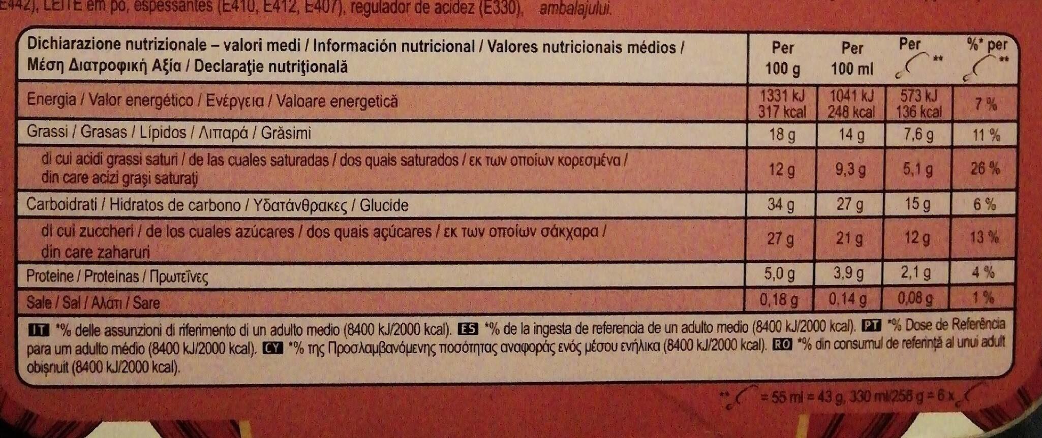 Ruby - Informació nutricional - es