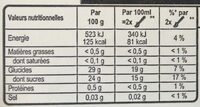 Carte D'or Sorbet Fraise 900ml - Valori nutrizionali - fr