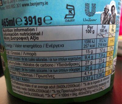 Ben & Jerry's Glace en Pot Cone Together - Información nutricional - es