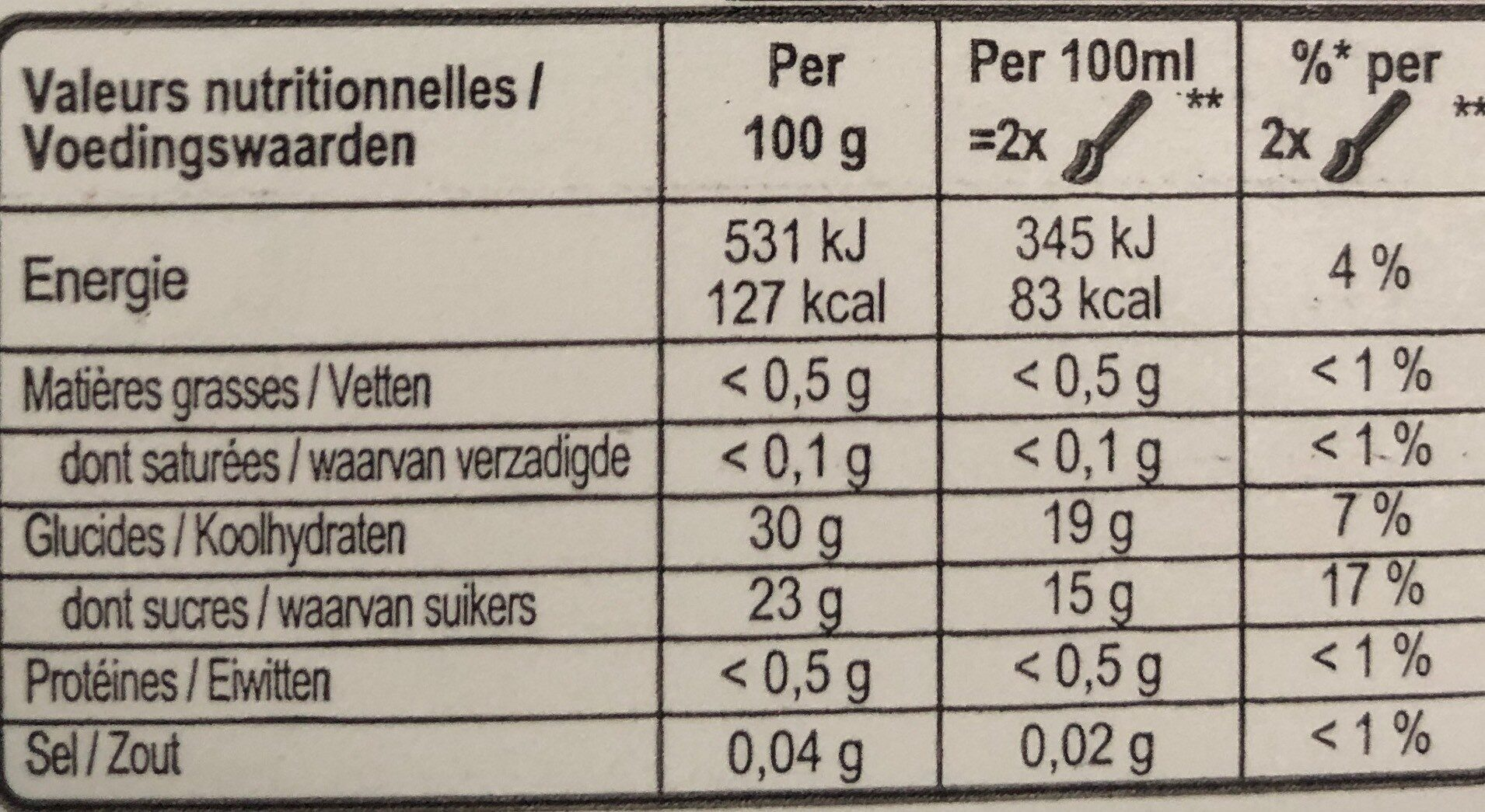 Carte D'or Sorbet Framboise - Informations nutritionnelles - fr
