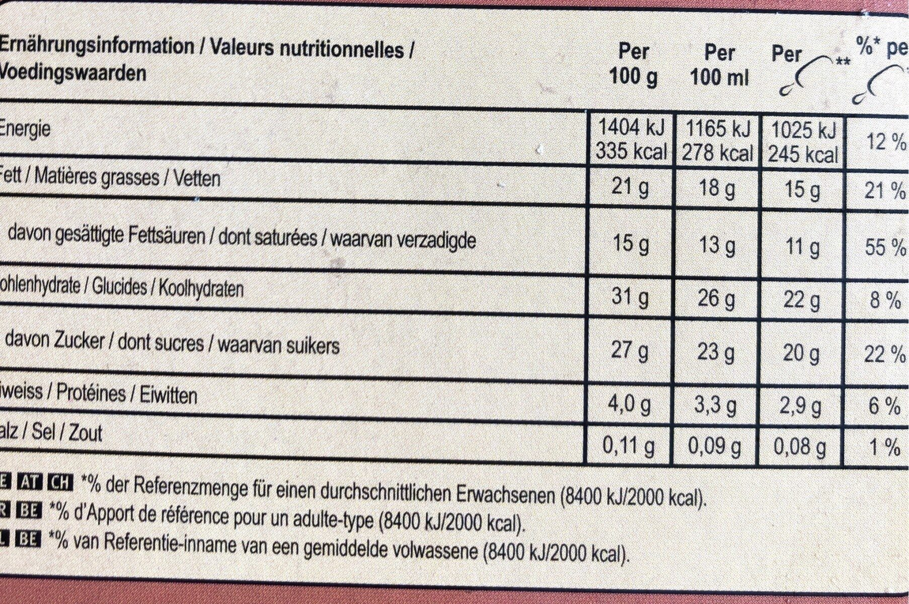 Magnum Double Mochaccino x4 - Nutrition facts - fr