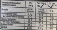 Carte D'or Glace Caramel à la Fleur de Sel - Informations nutritionnelles - fr