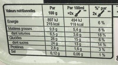 Carte d'Or Glace Menthe avec Éclats Chocolat Noir - Informations nutritionnelles