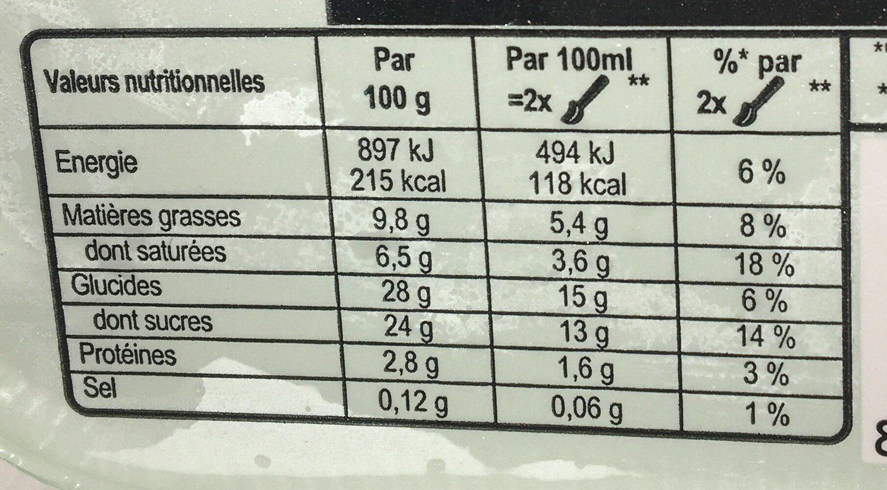 Carte d'Or Glace Menthe avec Éclats Chocolat Noir - Informations nutritionnelles - fr