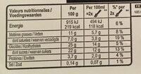 Carte D'or Glace Chocolat Noir 900ml - Informations nutritionnelles - fr