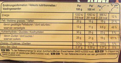 COLLECTION caramel salé & éclats d'amandes - Nutrition facts