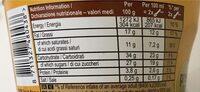 Gelato - Informations nutritionnelles - fr