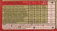 Miko Glaces Bâtonnets Fraise Vanille Chocolat 6x60ml - Informations nutritionnelles - fr