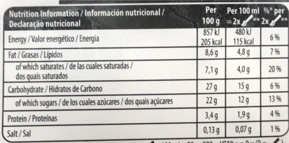 Cookies & cream - Valori nutrizionali - es