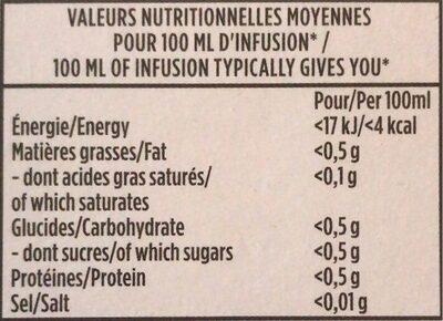Lipton Infuse à Froid Menthe 15 Sachets - Valori nutrizionali - fr