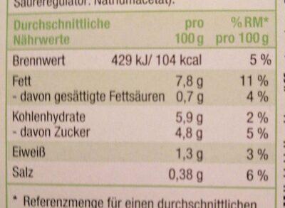 Gartensalat - Nährwertangaben - de