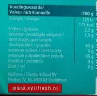 mentholmint sugar free gum - Voedingswaarden