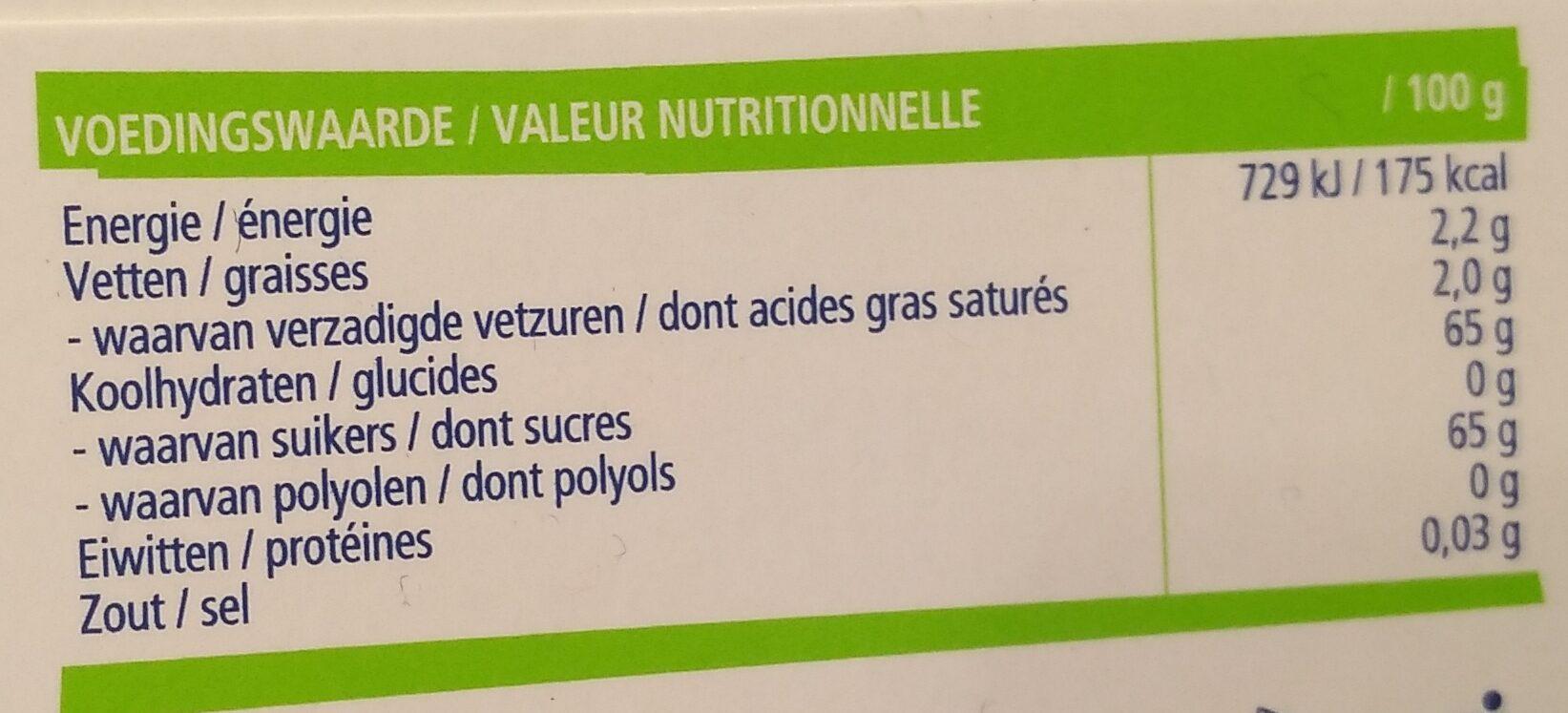 Peppermint Sugar Free Gums - Voedingswaarden