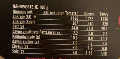 Hummus Trio - Informations nutritionnelles - de