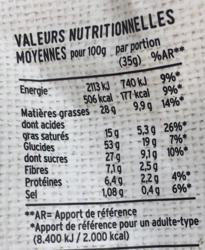 Big muesli cookies - Nutrition facts
