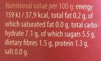 Tomatenpuree - Nutrition facts - en