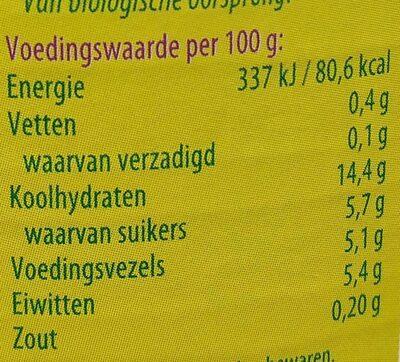 Doperwten - Voedingswaarden - nl