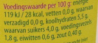 Wortelen - Nutrition facts - nl
