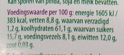 Muesli spelt noten & rozijnen - Nutrition facts