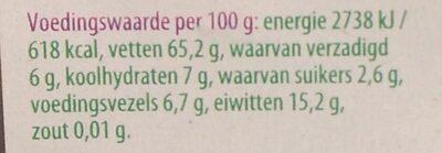 Walnoten - Voedingswaarden