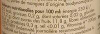 Appel-mangosap - Informations nutritionnelles