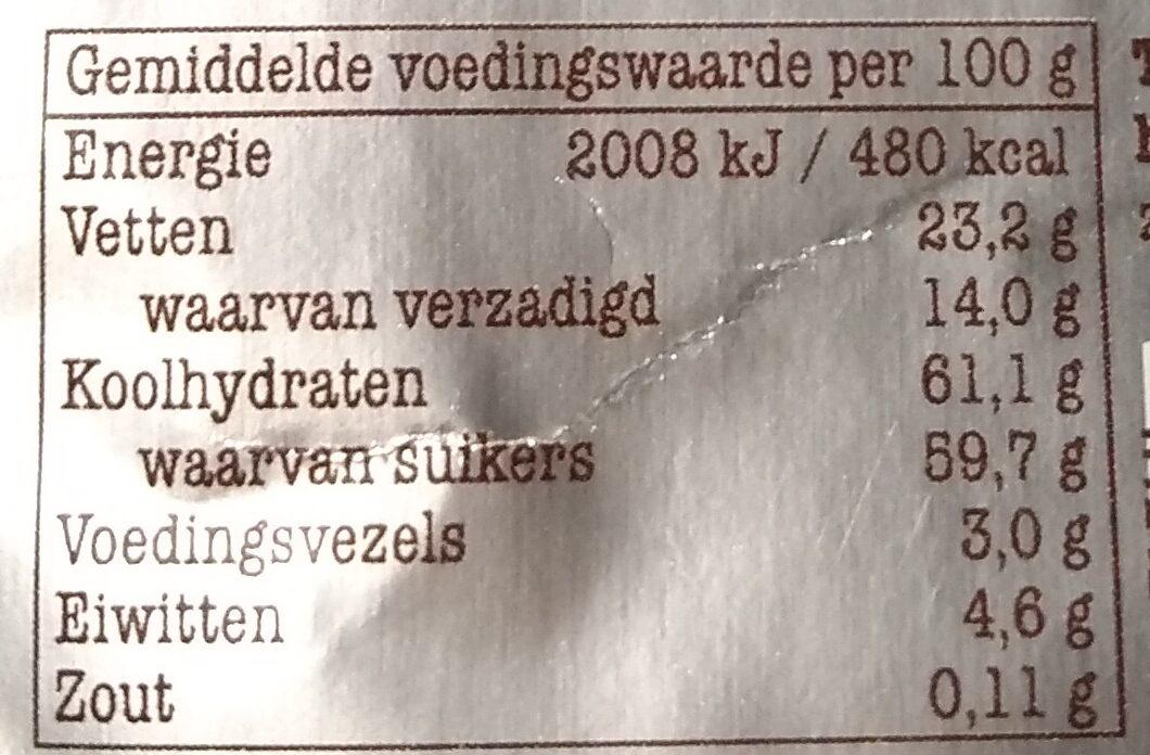 Chocolade rozijnen - Voedingswaarden