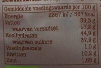 Chocolade cashewnoten - Voedingswaarden