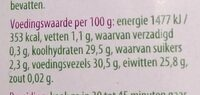 Linzen dupuis - Nutrition facts - nl