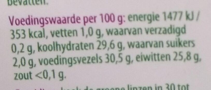 Groene linzen - Informations nutritionnelles - nl