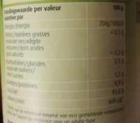 Herbamare - Nutrition facts