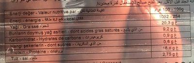 Saucisson à l'Ail Pimenté - Voedingswaarden - fr