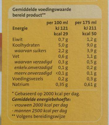 Gevulde rundvleessoep - Nutrition facts - nl