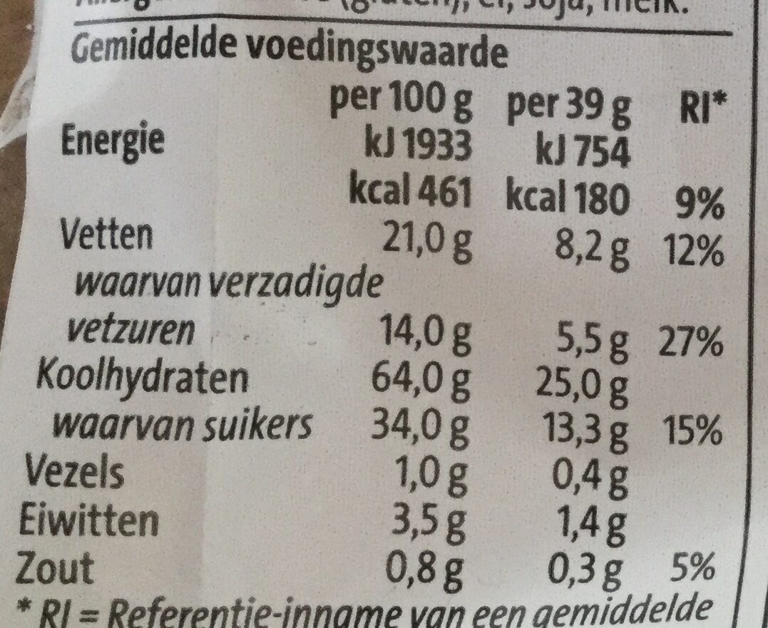 Roomboter stroopwafels - Nutrition facts - nl