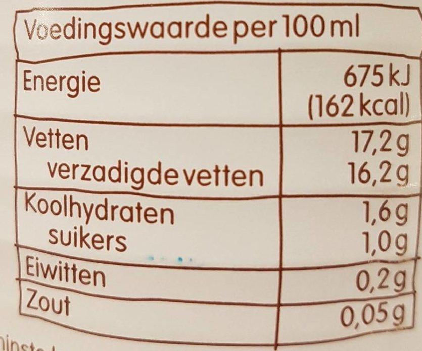 Coconut Milk - Informations nutritionnelles